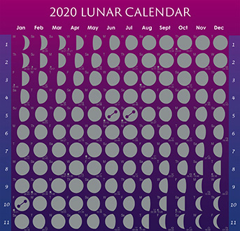 Silver Moon Phase Poster 2020